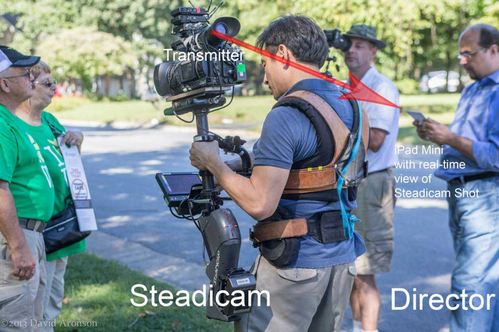 steadicam remote monitor system